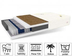 Jaamatrac Taštičkový matrac s kokosom Protex 120x200