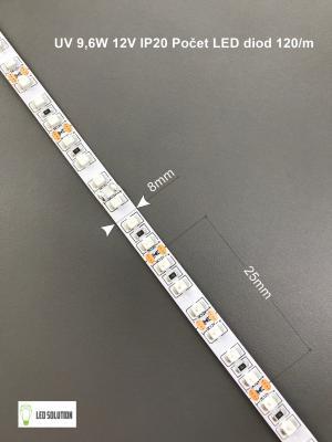 LED Solution UV LED pásik 9,6W/m 12V bez krytia IP20 07802
