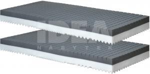 Matrac s poťahom IDEA SEPANG 90x200x19 - Akcia 1+1 ZADARMO