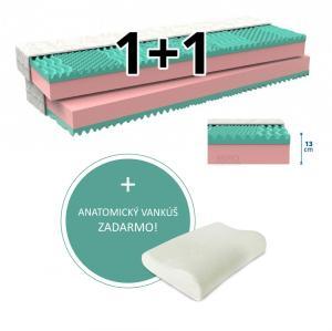 MPO Partnerský matrac 1 + 1 KLAUDIE 2 ks 90 x 200 cm Poťah matraca: Health Care - nepremokavý