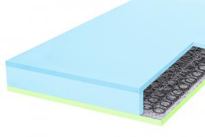 Pružinový matrac FINES BONELL 20cm (voliteľný poťah)