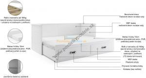 Rozkladacia posteľ HERMES 200x80cm GRAFIT