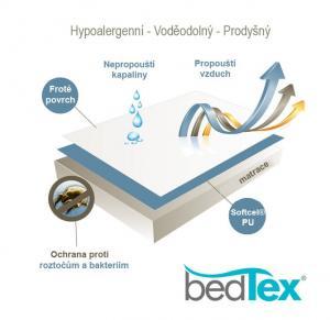 TipTrade Nepropustný hygienický chránič matrace Softcel do postýlky Rozměr: 70 x 140