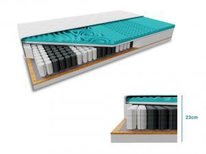 WBTX Kokosový matrac 1+1 COCO MAXI 23cm 2ks 90x200 cm Ochrana matraca: VRÁTANE chráničov matraca